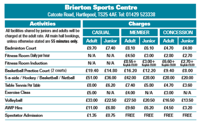 brierton prices march 2020.png