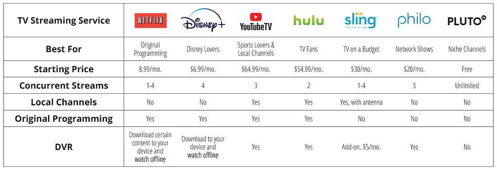 Kick-Cable-Streaming-Table.jpg