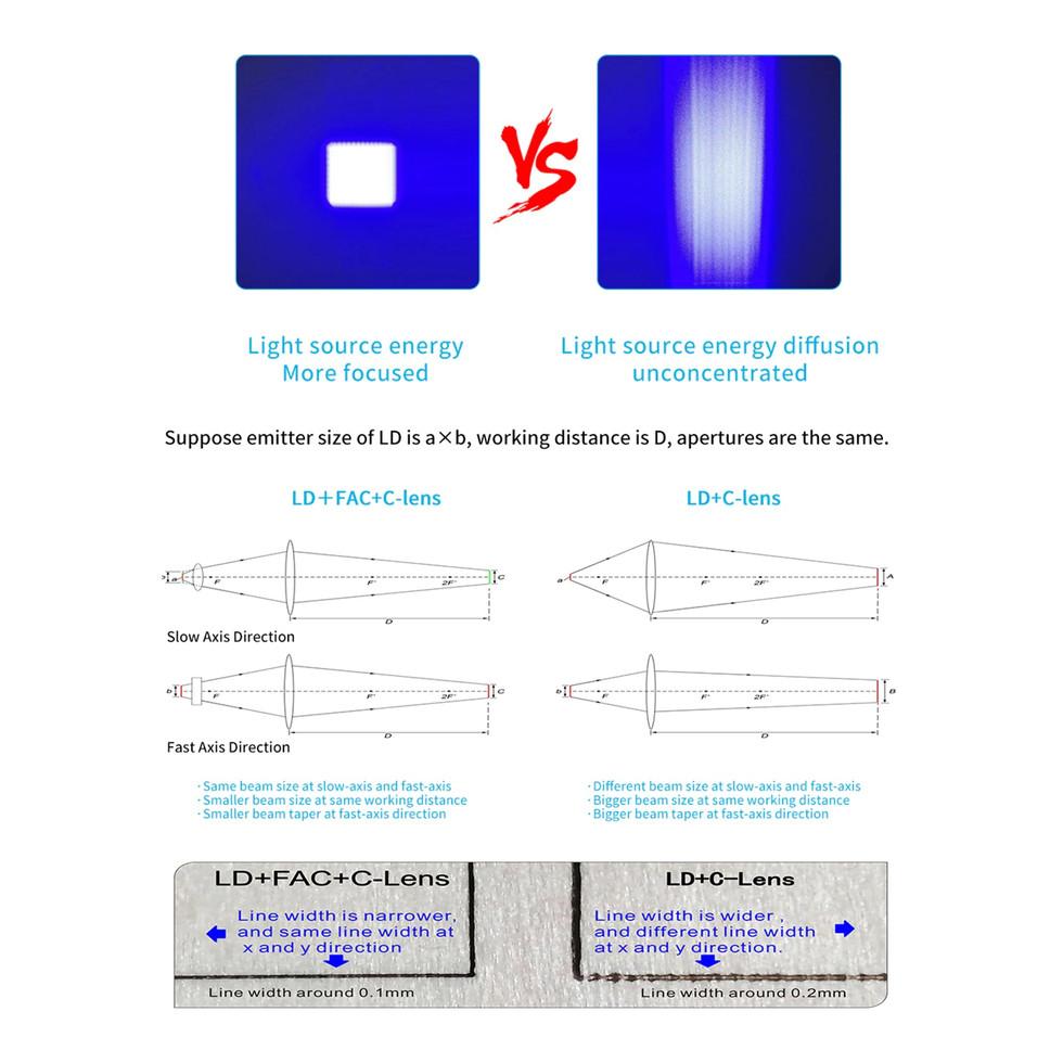 Cortador Grabador Laser Twotrees TOTEM S - Digitalz 3D Perú 10.jpg