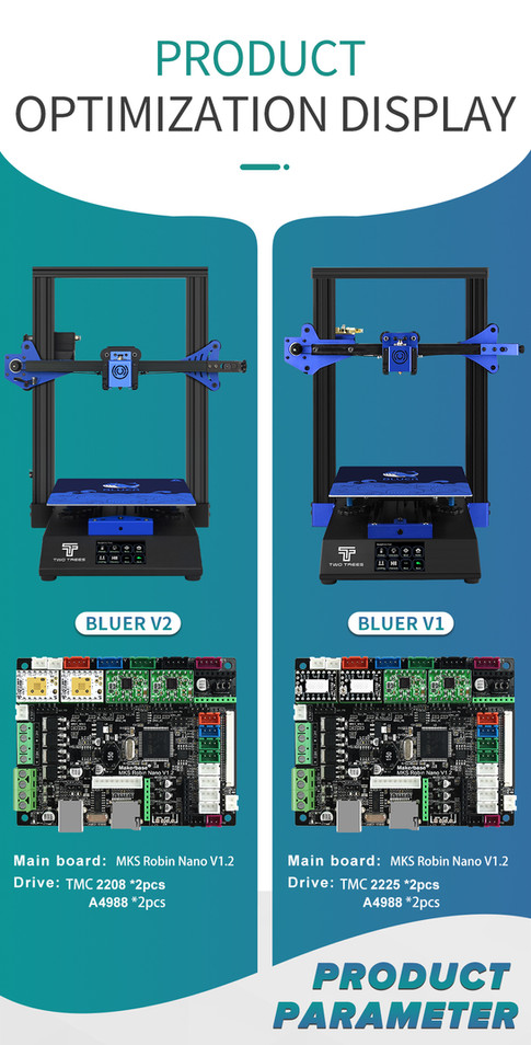 Impresora 3D TwoTrees Bluer V2 - Digitalz 3D Perú 15.jpg