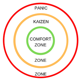 Kaizen Picture.png