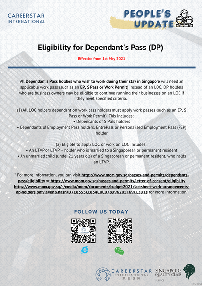 Update - Eligibility on DP | 04/03/2021