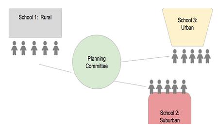 CIQ Diagram.png