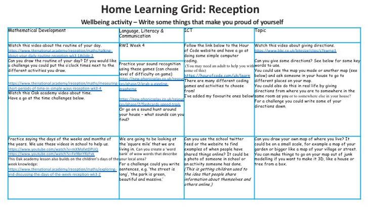 Week 6 Reception Home learning presentat