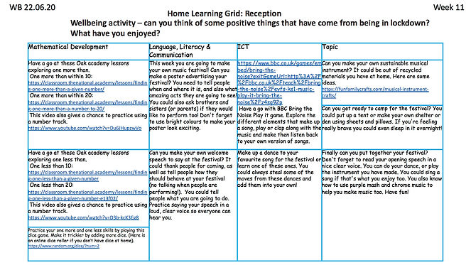 Reception home learning week 11 22.06.20