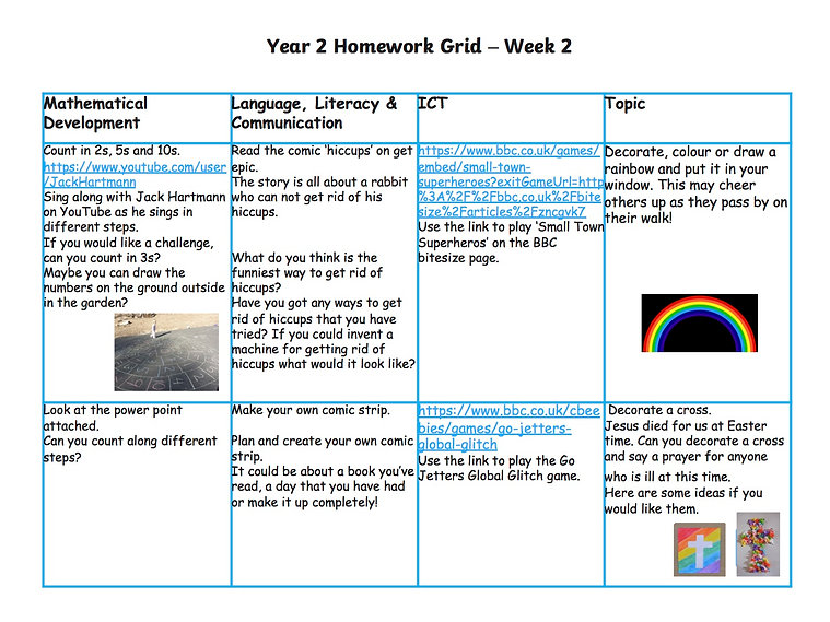 Year 2 Home Learning Powerpoint Week 2.j