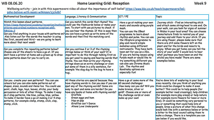 Reception Week 9 08.01.20 Home Learning.