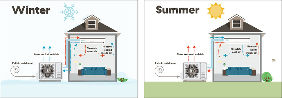 winter-summer-heat-pump-dynamics-1586x55