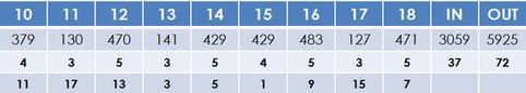 tucan scorecard.jpg