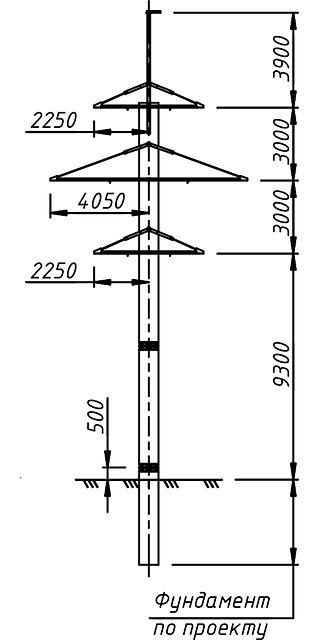 СУБ110-2Ф