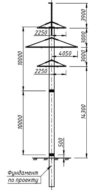 СУБ110-6Ф