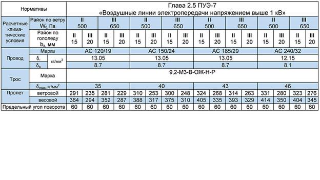 _2-110-1jpg