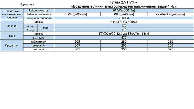 2СПБ330-5ВФ