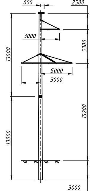СПБ220-1