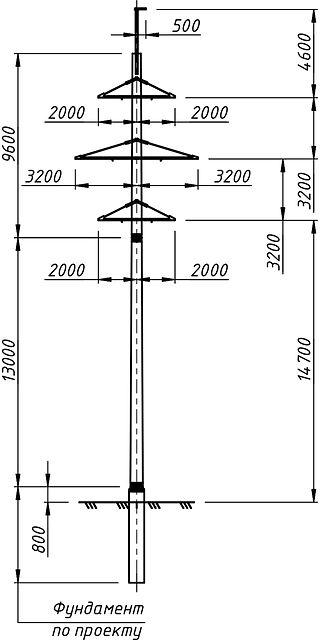 СПБ110-16Ф