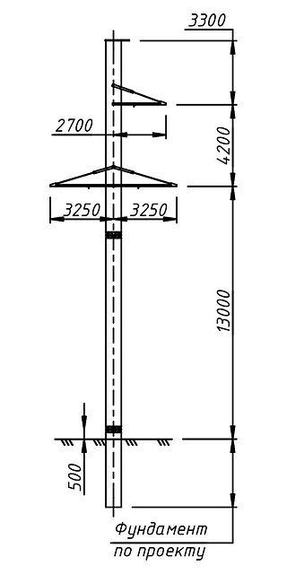 СУБ110-3Ф