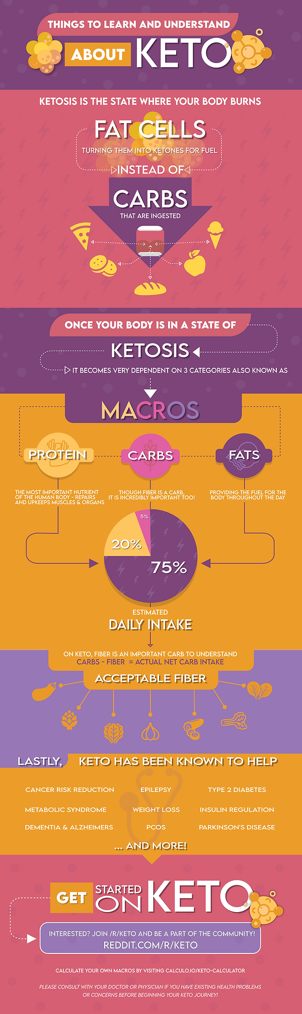 keto infographic-cropped.png