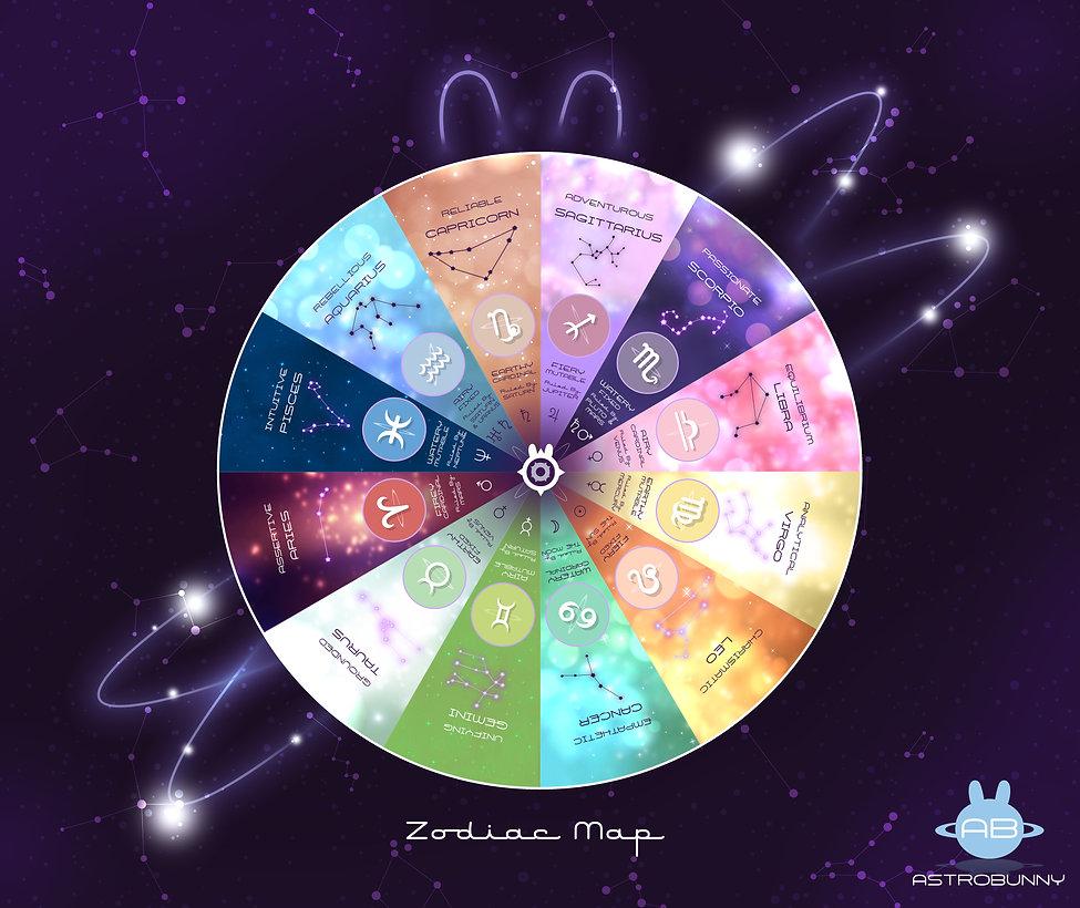 zodiac wheel small.jpg