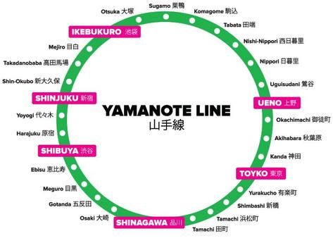 GIRARE LA CITTA' DI TOKYO IN MODO SEMPLICE, CON LA JR YAMANOTE LINE