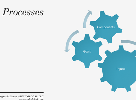 Processes and Organizational Agility