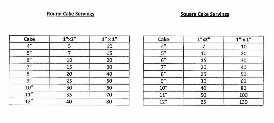 Servings only.jpg