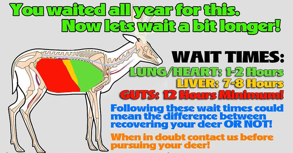 Deer wait times.jpg