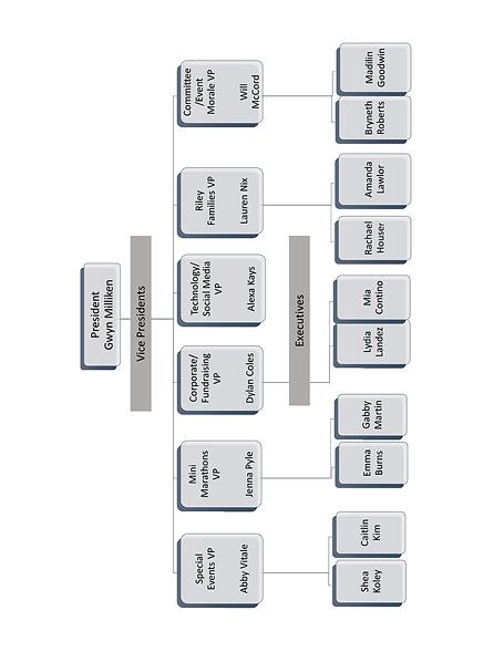 Board Diagram.png