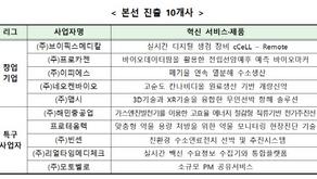 중소벤처기업부 '규제자유특구 챌린지' 본선 발표 진행