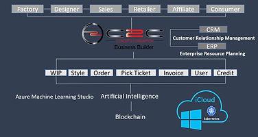 c2c business builder 2.jpg