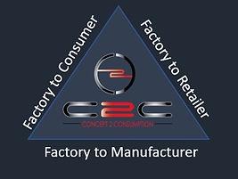 c2c factory.jpg