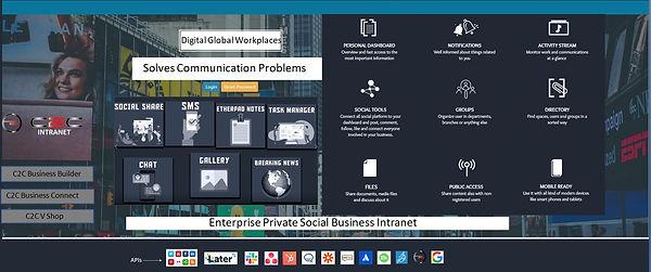c2c intranet.jpg