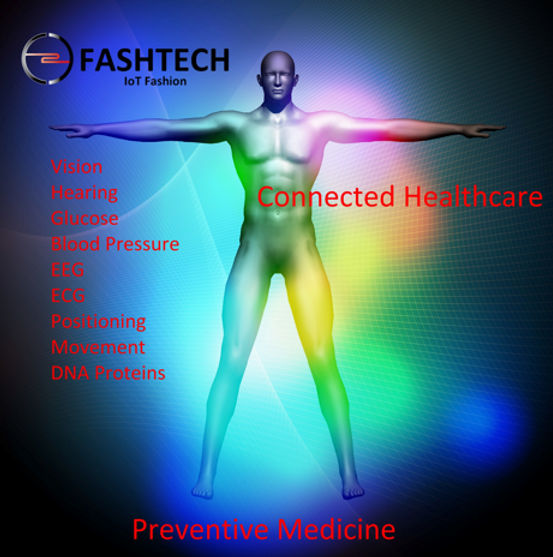 c2c smart medicine.jpg