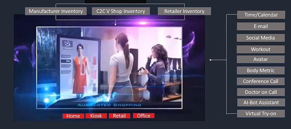 c2c interactive.jpg