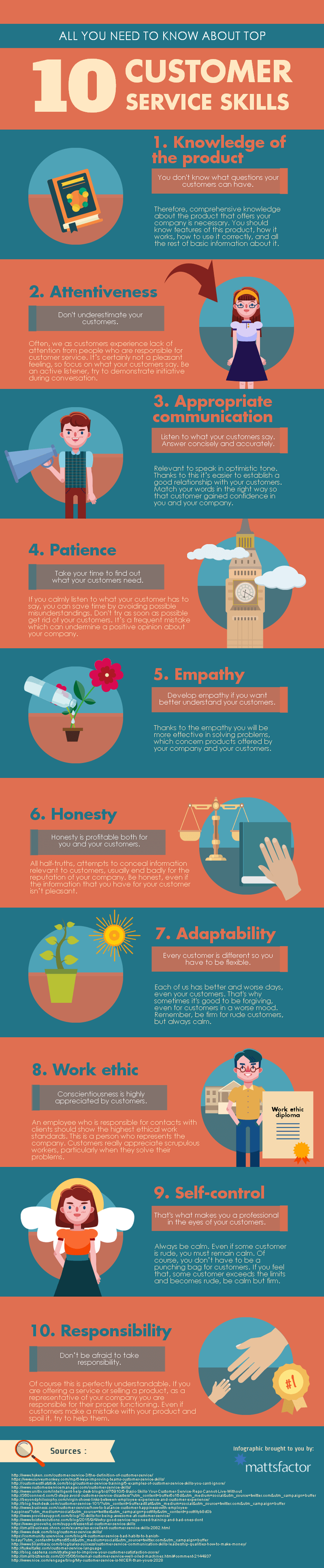 Customer Service Skills to crush your competition