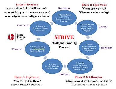 Tom Iselin - Strategic Planning Facilita