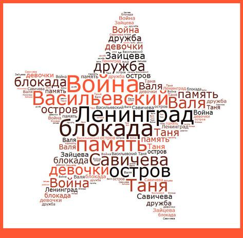 Облако_слов_Цыцова.jpg