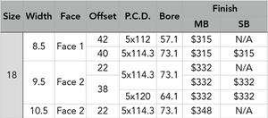 RF06RR Size/Finish/Price
