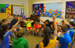 Philosophical inquiry with children