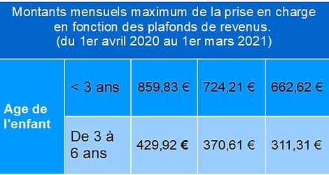tableau PC 2020.bmp