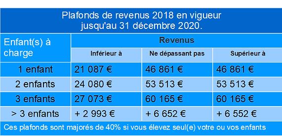 tableau revenus 2020.bmp
