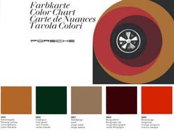 kleurcodes 911_1