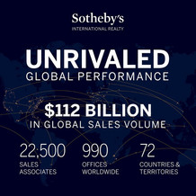 Sotheby's International Realty® Brand Exceeds Record $112 Billion in Global Sales Volume for 2018