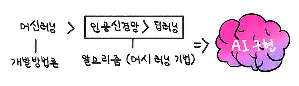알쓸신공_인공지능_5.png