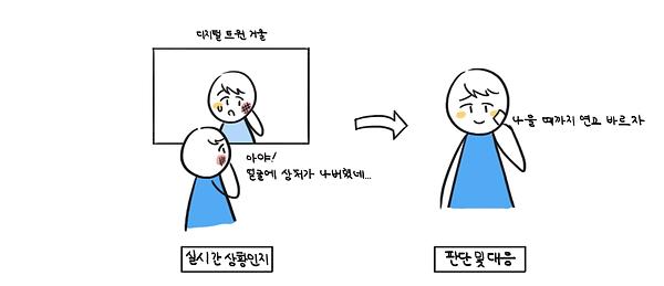 알쓸신공_6.png