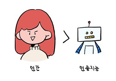 알쓸신공_인공지능_7.png