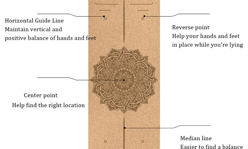 4mm TPE Yoga Mat Cork - Non-Slip at Fitness Body Link Yoga Mat Gym Exercise Tool