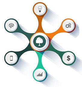 tperson full stack data agency providing