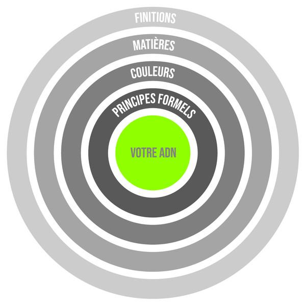 designcircle_Plan de travail 1.jpg