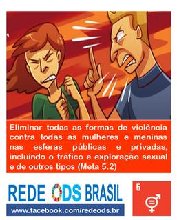 Atos normativos de combate a violência contra as mulheres