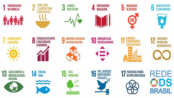 Ícones dos 17 Objetivos de Desenvolvimento Sustentável